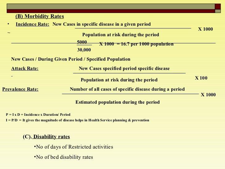 (B) Morbidity Rates <ul><li>(C).  Disability rates </li></ul><ul><ul><li>No of days of Restricted activities </li></ul></u...