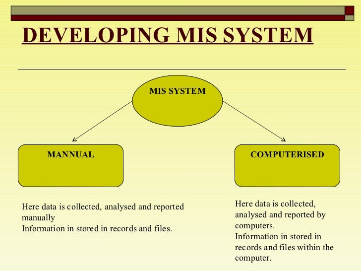 DEVELOPING MIS SYSTEM MIS SYSTEM MANNUAL COMPUTERISED Here data is collected, analysed and reported manually Information i...