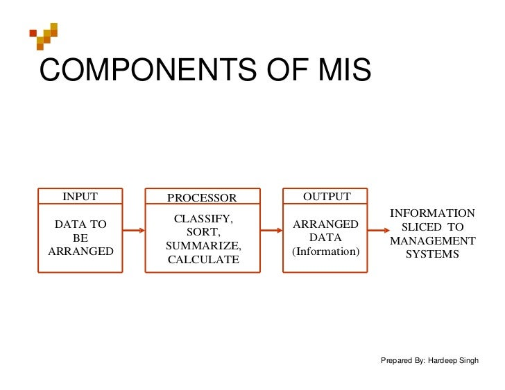 components of mis - explain the three components of a sustainable mis infrastructure mis and the environment (general trend of mis) general trend in mis is toward smaller, faster, and cheaper devices.