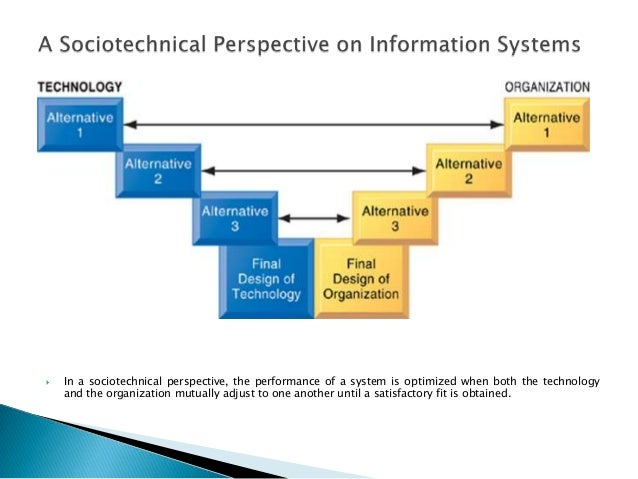 what is the purpose of the information technology systems functional area Section c – statement of work 10 purpose a for the information technology and future technical and functional / business systems by depicting.
