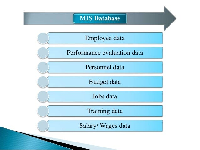 data gathering procedure s and output of payroll system The first step in calculating the payroll is to load process-level data into arrays, including data from sources such as pay entity calendar, and the process list this system data is more static than the payee-specific data the program writes the results to the appropriate output tables.