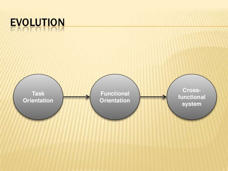 cross functional enterprise system Enterprise resource planning (erp) erp solutions enterprise resource planning (erp) is a cross-functional enterprise system that helps you plan, track and manage your business driven by an integrated suite of software modules that supports the internal business processes of your company, erp systems.