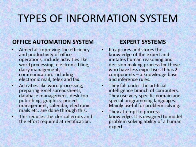 Management information system and control – Types of Office Communication