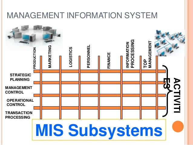 sales and marketing in management information The marketing information system distributes the relevant information to the marketers who can make the efficient decisions related to the marketing operations viz pricing, packaging, new product development, distribution, media, promotion, etc.