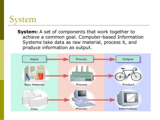 components of information systems Features and functions of information systems what is information information is data that has been processed and put into context it has relevance to its purpose and is timely to the time of it use.