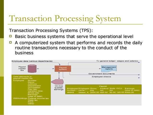 3m s new information system research paper Research paper an online airline reservation information system case study: rwenzori airlines the research and development of airline reservation system became a significant aspect of the industry and all its air carrier companies, and partnerships between airlines.