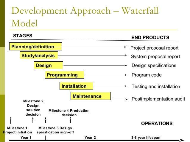 Planning for management information system