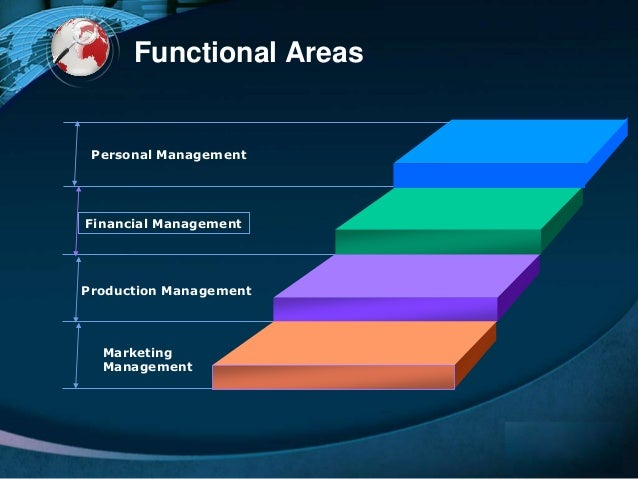 Management Information Systems Functional Areas Of