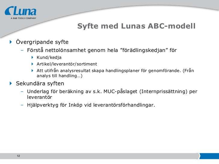 Översikt ABC-modell för LunaLeverantörer                                               Grunda & Gigant                    ...