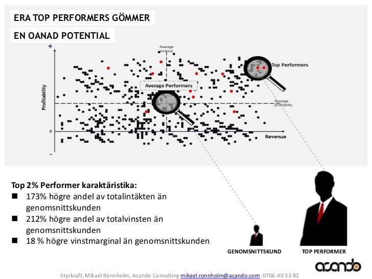 ERA TOP PERFORMERS GÖMMEREN OANAD POTENTIALTop 2% Performer karaktäristika: 173% högre andel av totalintäkten än    genom...
