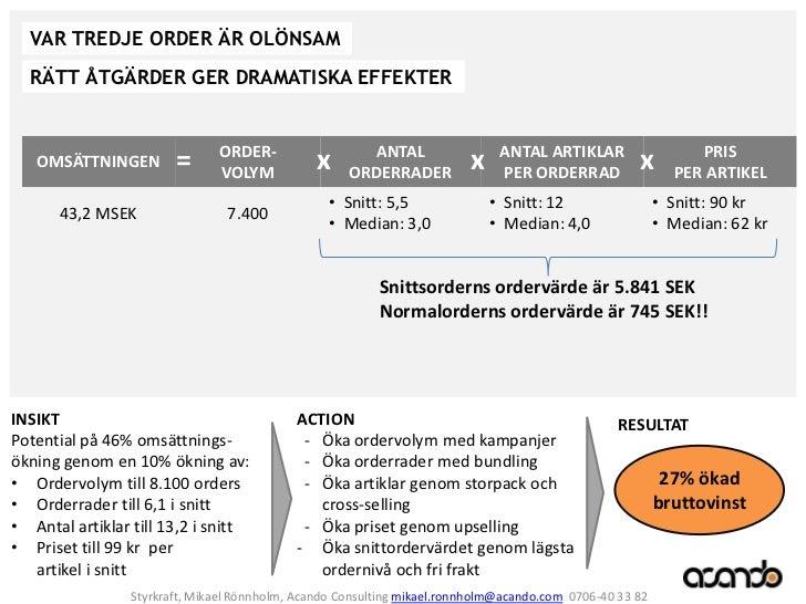 VAR TREDJE ORDER ÄR OLÖNSAM  RÄTT ÅTGÄRDER GER DRAMATISKA EFFEKTER                               ORDER-                  A...
