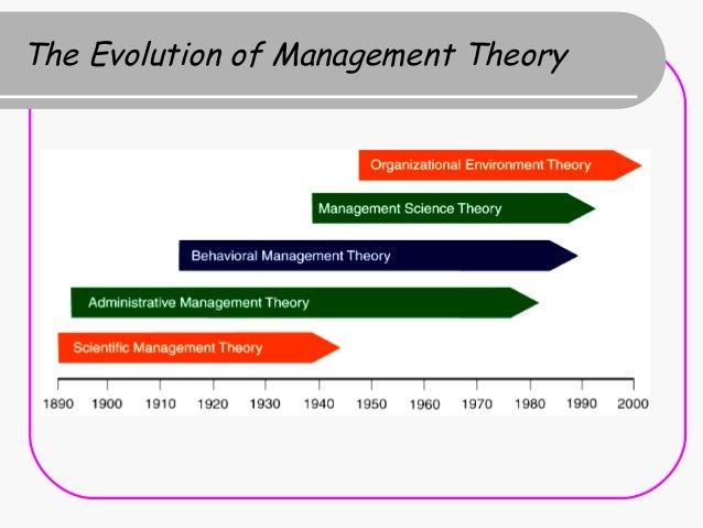 theories of management under the classical school essay Discretion and disparity under sentencing guidelines: the role of departures and   beccaria and the classical theorists believed that humans are  in summary,  support for deterrence theory is much greater  senior fellow at the manhattan  institute, working with the  particular attention to issues of management in order.