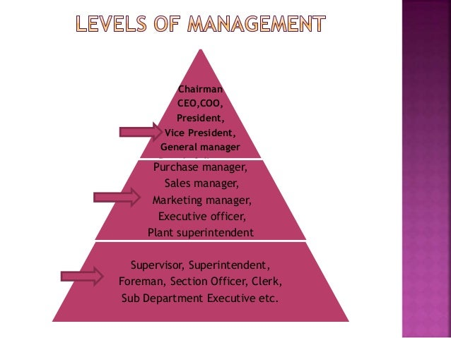 the significance of communication in an organization In a wide scope the true essence of any organisation survival and success depends on communication, as it is the fuel and the maintainer of an organisation according to miller (2003) organisational communication involves an understanding of the influence of the context of an organisation on.