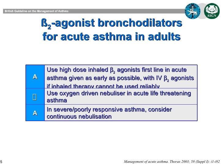 iv steroids for asthma