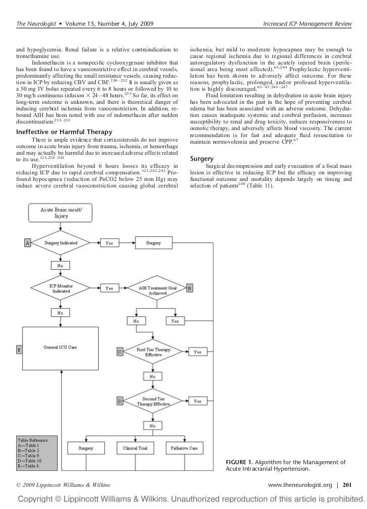 Management of acute intracranial hypertension neurologist 2009