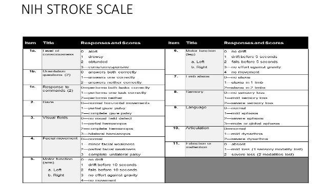 Management of acute ischemic stroke including tia [autosaved]
