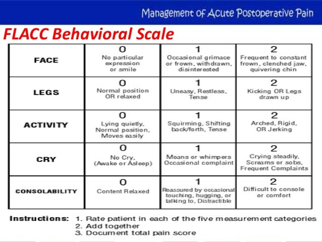 categorical scale self report scales 10 flacc behavioral scale