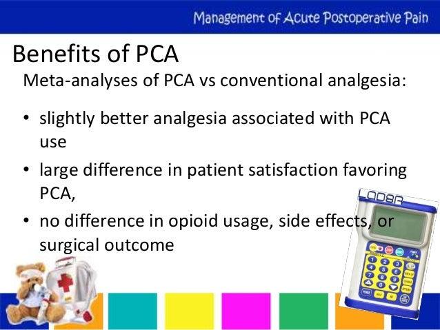 Management Of Acute Postoperative Pain R