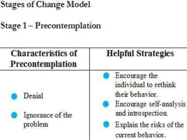 Management of addiction – Stages of Change Worksheet