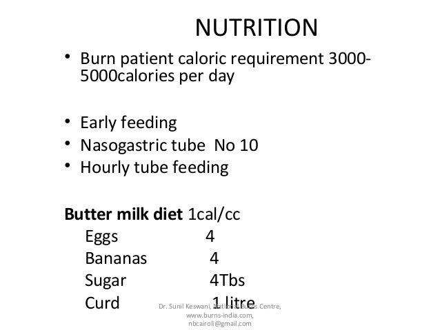 Diet After Burns