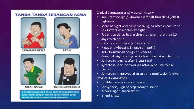 Management of Asthma at Primary Care Level