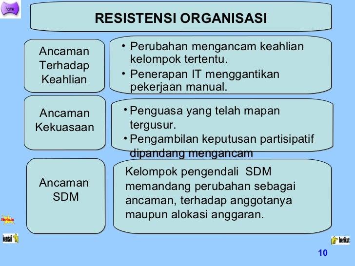 10 prinicples to change management