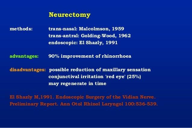 Neurectomy methods: trans-nasal: Malcolmson, 1959 trans-antral: Golding-Wood, 1962 endoscopic: El Shazly, 1991 advantages:...