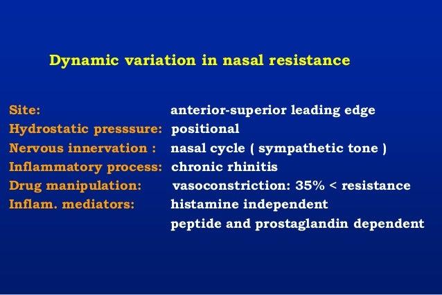 Dynamic variation in nasal resistance Site: anterior-superior leading edge Hydrostatic presssure: positional Nervous inner...