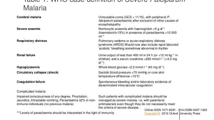 Medical Definition of Malaria