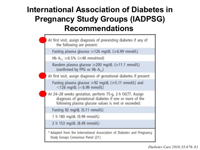 a study on the management of diabetes This study was approved by the emory institutional review board and the atlanta  va  to assess diabetes management, we collected data on.