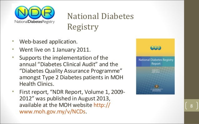 development of diabetes register How can a person know if they have diabetes, if they are at risk of developing it, and what happens if they do  register take the tour diabetes: symptoms, causes, and treatments by the mnt .