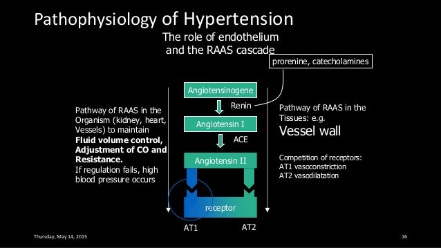 vasodilator and hypertensive emergency A hypertensive crisis is a severe increase in blood pressure that can lead to a stroke extremely high blood pressure — a top number (systolic pressure) of 180 millimeters of mercury (mm hg) or higher or a bottom number (diastolic pressure) of 120 mm hg or higher — can damage blood vessels the blood vessels become.