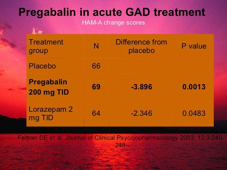 Management of neurogenic pain in this millennium