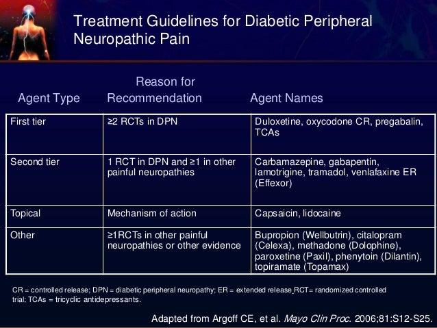 treatment for peripheral neuropathy pain