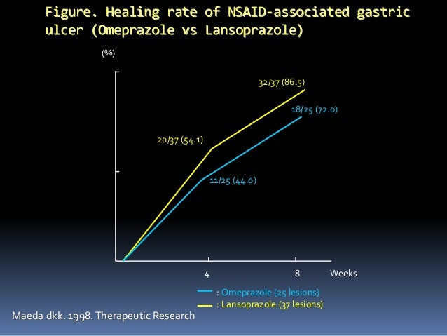 Management of NSAID gastropathy