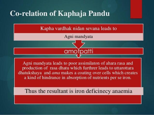 Co-relation of Kaphaja Pandu Agni mandyata leads to poor assimilaton of ahara rasa and production of rasa dhatu which furt...