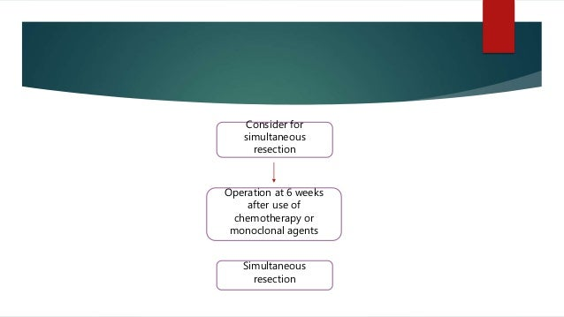 Consider for simultaneous resection Operation at 6 weeks after use of chemotherapy or monoclonal agents Simultaneous resec...