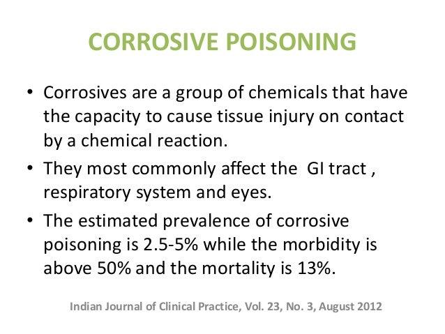 Management of poison(Emergency Medicine)