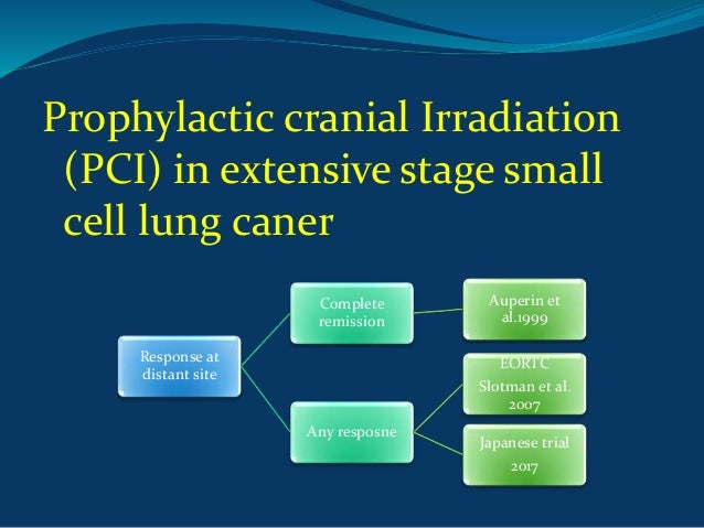 Management of small cell lung cancer
