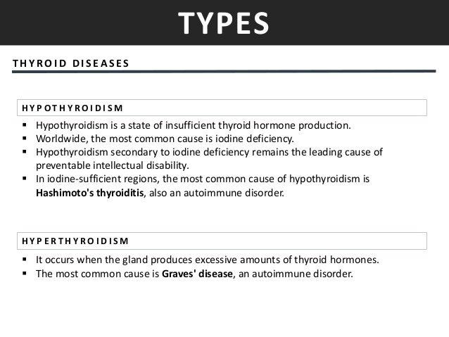 Management Of Thyroid Diseases Emergencies