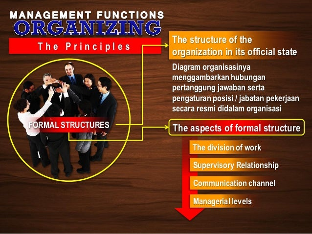 organizing role in management Dr henry mintzberg identified the 10 managerial roles in an organization which comes with a great deal or responsibilities.