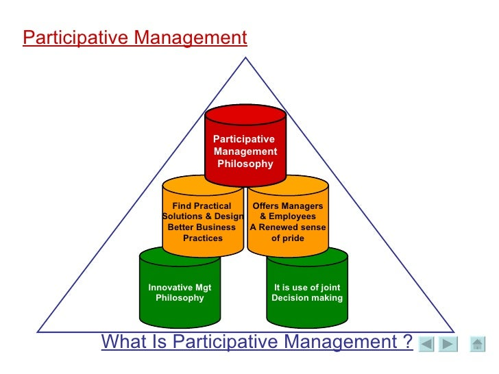 democratic decision making undermines successful management Chapter 2 approaches to organisation and management 43 figure 21 main approaches to organisation, structure and management a framework of analysis decision-making.