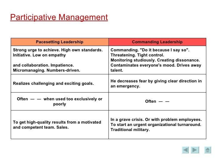 PARTICIPATIVE MANAGEMENT
