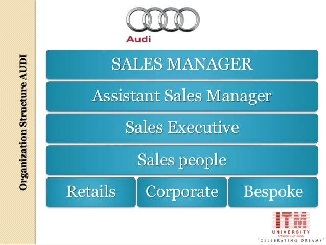 Presentation On Audi India