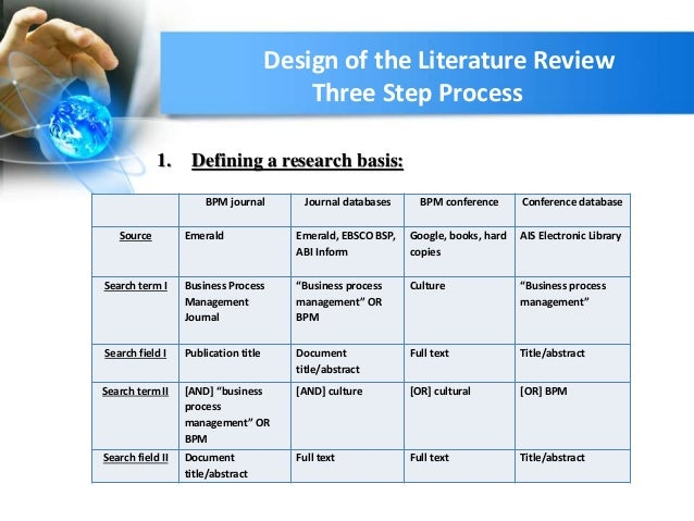 literature review of international business management International business review guide for authors guide for authors author information pack • your paper your way:  theoretical and methodological developments in the field of business studies and reviews of the literature in international business the journal is devoted to international business, especially marketing and management issues.