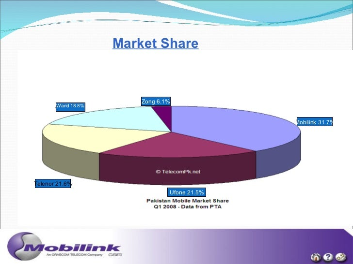 Mobilink - PowerPoint PPT Presentation