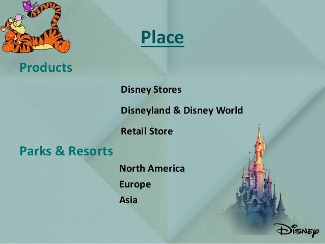 theme park bcg matrix Boston consulting group (bcg) matrix is a four celled matrix (a 2 2 matrix) developed by bcg, usa it is the most renowned corporate portfolio analysis tool.