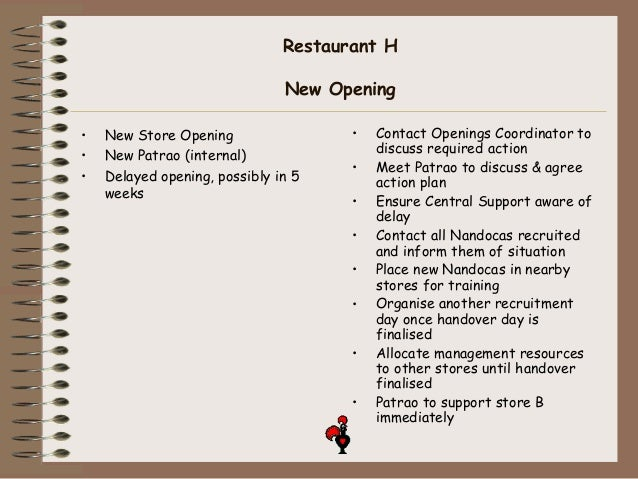 nandos business plan This is the swot analysis of nando's though the business has expansion plans which it is undertaking through a franchising system it is doubtful on whether the.