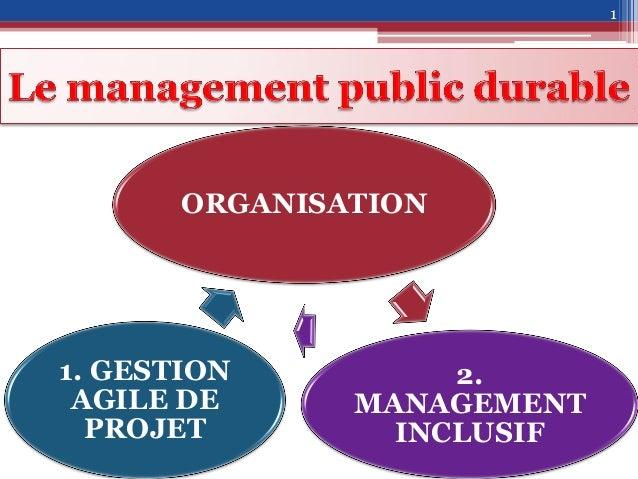 ORGANISATION 2. MANAGEMENT INCLUSIF 1. GESTION AGILE DE PROJET 1 OLIVIER ROUQUAN