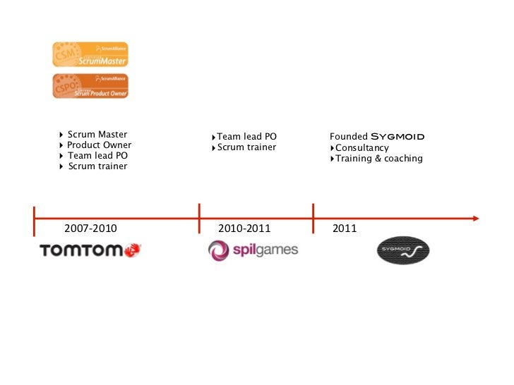 ‣ Scrum Master    ‣Team lead PO     Founded Sygmoid‣ Product Owner   ‣ Scrum trainer   ‣Consultancy‣ Team lead PO         ...